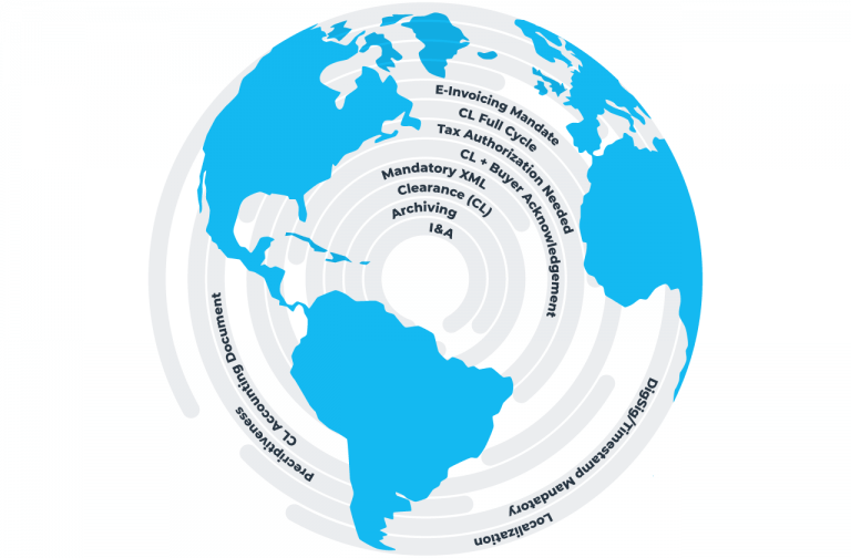 Ensuring e-invoicing compliance in more than 60 countries