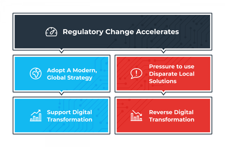 The Digital Tax Transformation